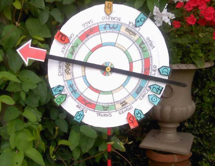 Tarot Romance Astrology Clock