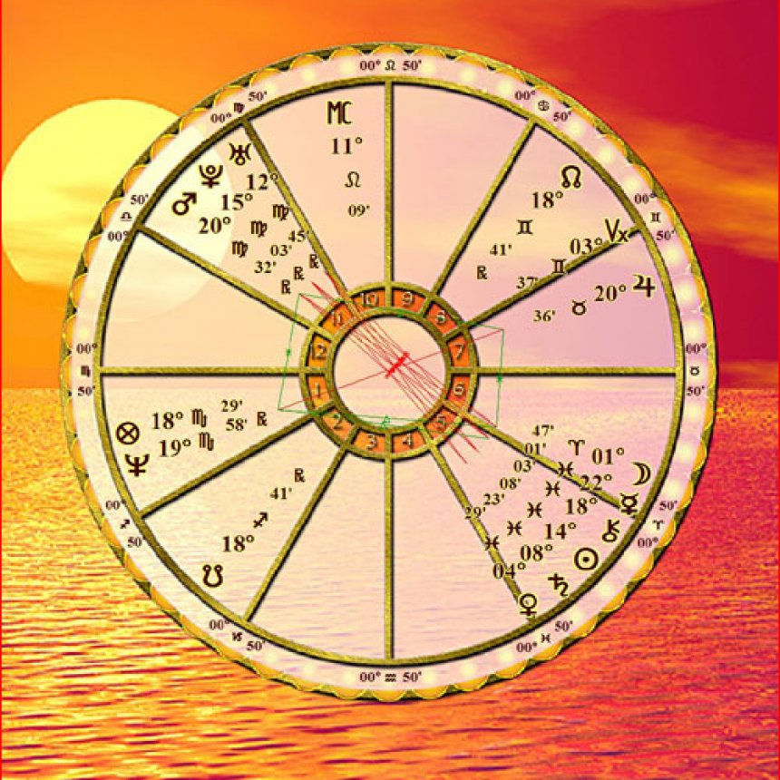 Sample birth-chart